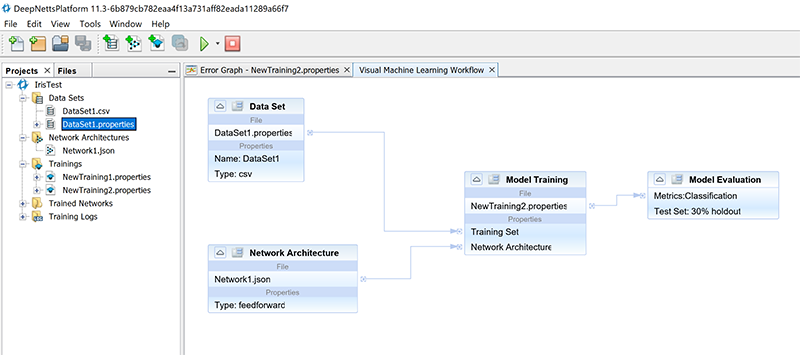 Visual Machine Learning Workflow